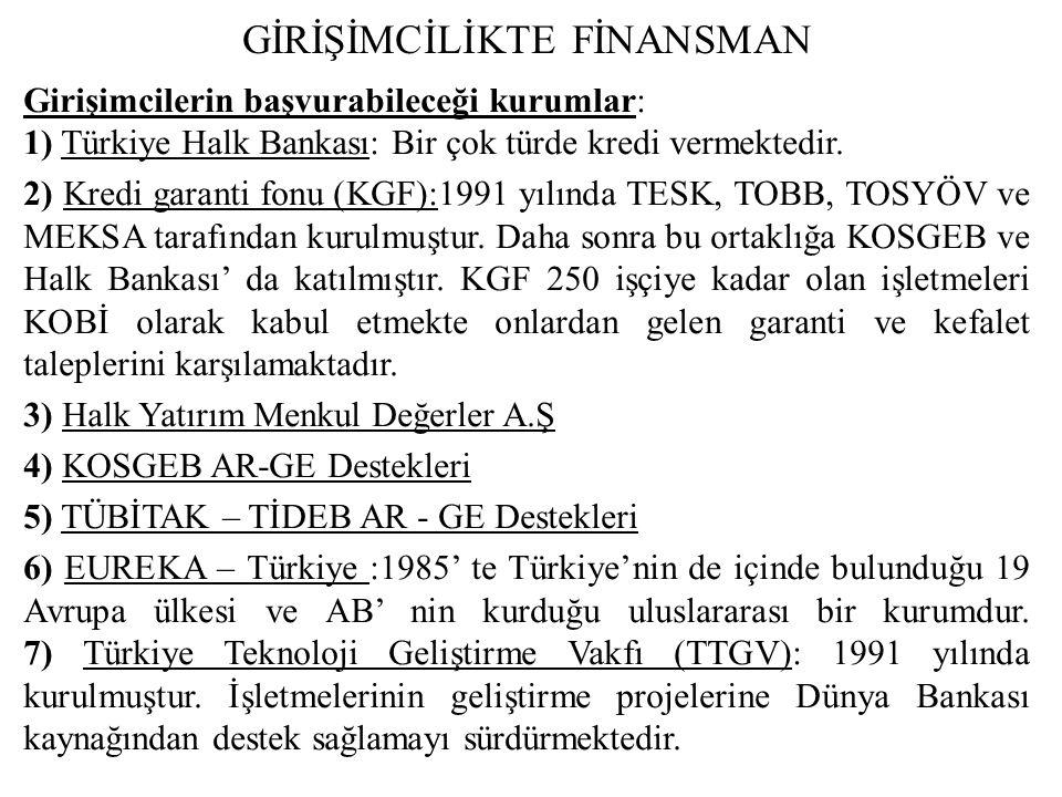 GİRİŞİMCİLİKTE FİNANSMAN Girişimcilerin başvurabileceği kurumlar: 1) Türkiye Halk Bankası: Bir çok türde kredi vermektedir. 2) Kredi garanti fonu (KGF