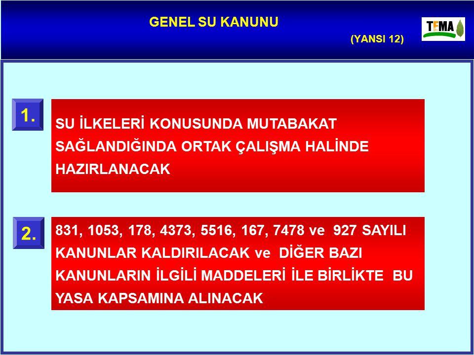 GENEL SU KANUNU (YANSI 12) SU İLKELERİ KONUSUNDA MUTABAKAT SAĞLANDIĞINDA ORTAK ÇALIŞMA HALİNDE HAZIRLANACAK 1.