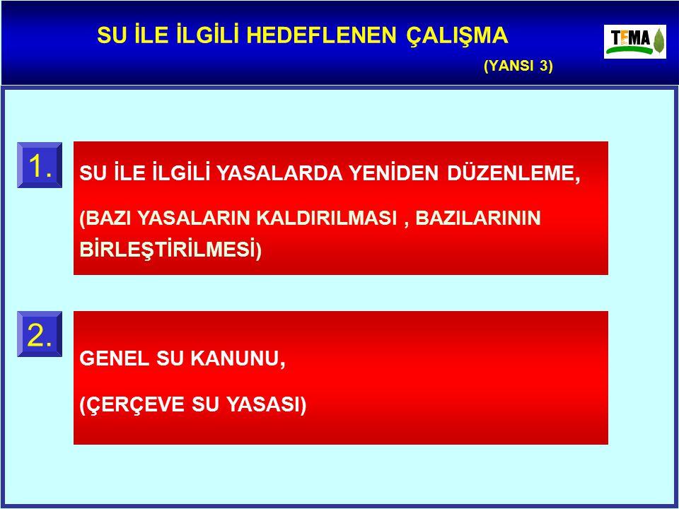 SU İLE İLGİLİ HEDEFLENEN ÇALIŞMA (YANSI 3) GENEL SU KANUNU, (ÇERÇEVE SU YASASI) 2.