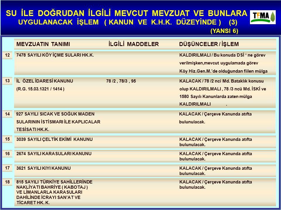 MEVZUATIN TANIMI İLGİLİ MADDELER DÜŞÜNCELER / İŞLEM İL ÖZEL İDARESİ KANUNU 78 /2, 78/3, 95KALACAK / 78 /2 nci Md.