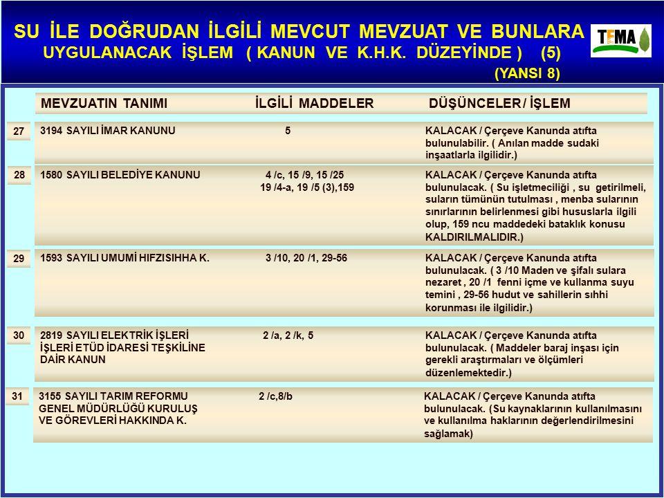 MEVZUATIN TANIMI İLGİLİ MADDELER DÜŞÜNCELER / İŞLEM 1580 SAYILI BELEDİYE KANUNU 4 /c, 15 /9, 15 /25KALACAK / Çerçeve Kanunda atıfta 19 /4-a, 19 /5 (3),159bulunulacak.