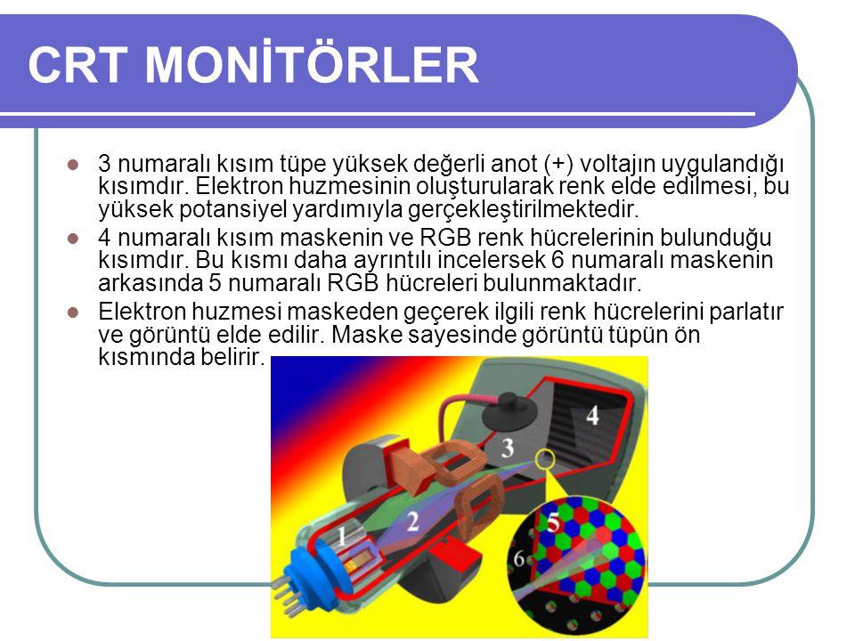 CRT MONİTÖRLER 3 numaralı kısım tüpe yüksek değerli anot (+) voltajın uygulandığı kısımdır. Elektron huzmesinin oluşturularak renk elde edilmesi, bu y