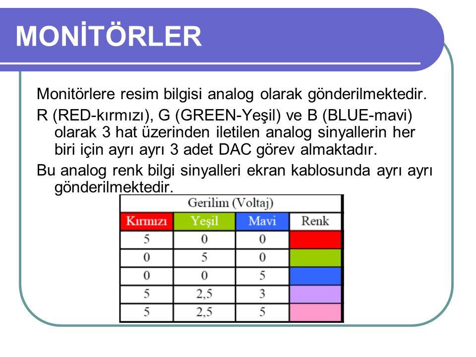 Monitörlere resim bilgisi analog olarak gönderilmektedir. R (RED-kırmızı), G (GREEN-Yeşil) ve B (BLUE-mavi) olarak 3 hat üzerinden iletilen analog sin