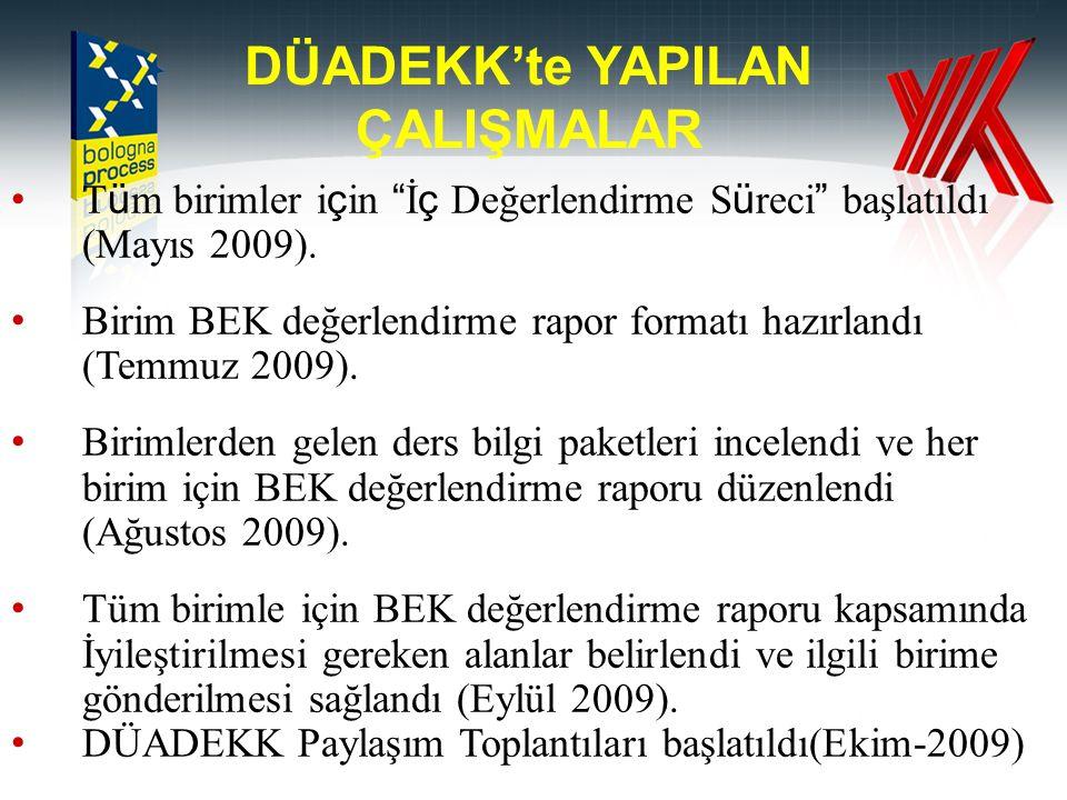 """DÜADEKK'te YAPILAN ÇALIŞMALAR T ü m birimler i ç in """" İ ç Değerlendirme S ü reci """" başlatıldı (Mayıs 2009). Birim BEK değerlendirme rapor formatı hazı"""