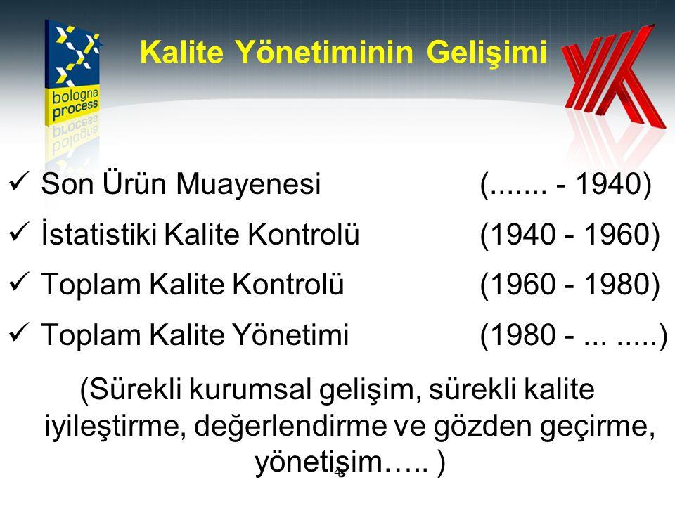 4 Kalite Yönetiminin Gelişimi Son Ürün Muayenesi (....... - 1940) İstatistiki Kalite Kontrolü (1940 - 1960) Toplam Kalite Kontrolü (1960 - 1980) Topla