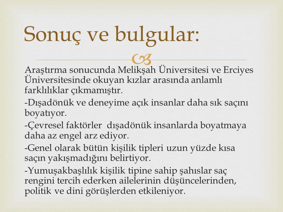  Araştırma sonucunda Melikşah Üniversitesi ve Erciyes Üniversitesinde okuyan kızlar arasında anlamlı farklılıklar çıkmamıştır.