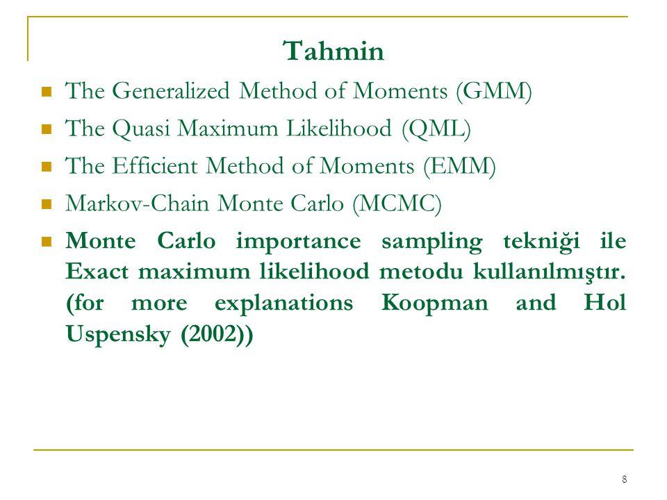 Tahmin The Generalized Method of Moments (GMM) The Quasi Maximum Likelihood (QML) The Efficient Method of Moments (EMM) Markov-Chain Monte Carlo (MCMC) Monte Carlo importance sampling tekniği ile Exact maximum likelihood metodu kullanılmıştır.