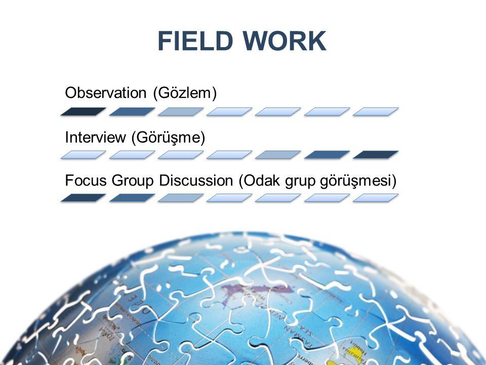 FIELD WORK Observation (Gözlem) Interview (Görüşme) Focus Group Discussion (Odak grup görüşmesi)