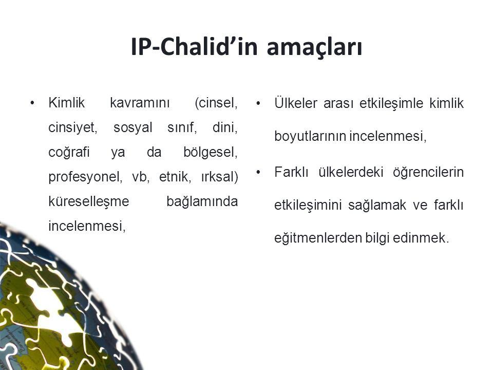 IP-Chalid'in amaçları Kimlik kavramını (cinsel, cinsiyet, sosyal sınıf, dini, coğrafi ya da bölgesel, profesyonel, vb, etnik, ırksal) küreselleşme bağ