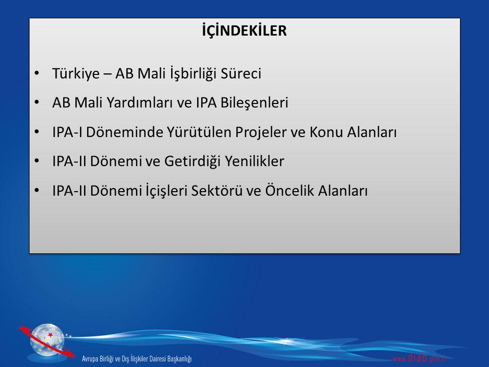 İÇİNDEKİLER Türkiye – AB Mali İşbirliği Süreci AB Mali Yardımları ve IPA Bileşenleri IPA-I Döneminde Yürütülen Projeler ve Konu Alanları IPA-II Dönemi ve Getirdiği Yenilikler IPA-II Dönemi İçişleri Sektörü ve Öncelik Alanları İÇİNDEKİLER Türkiye – AB Mali İşbirliği Süreci AB Mali Yardımları ve IPA Bileşenleri IPA-I Döneminde Yürütülen Projeler ve Konu Alanları IPA-II Dönemi ve Getirdiği Yenilikler IPA-II Dönemi İçişleri Sektörü ve Öncelik Alanları