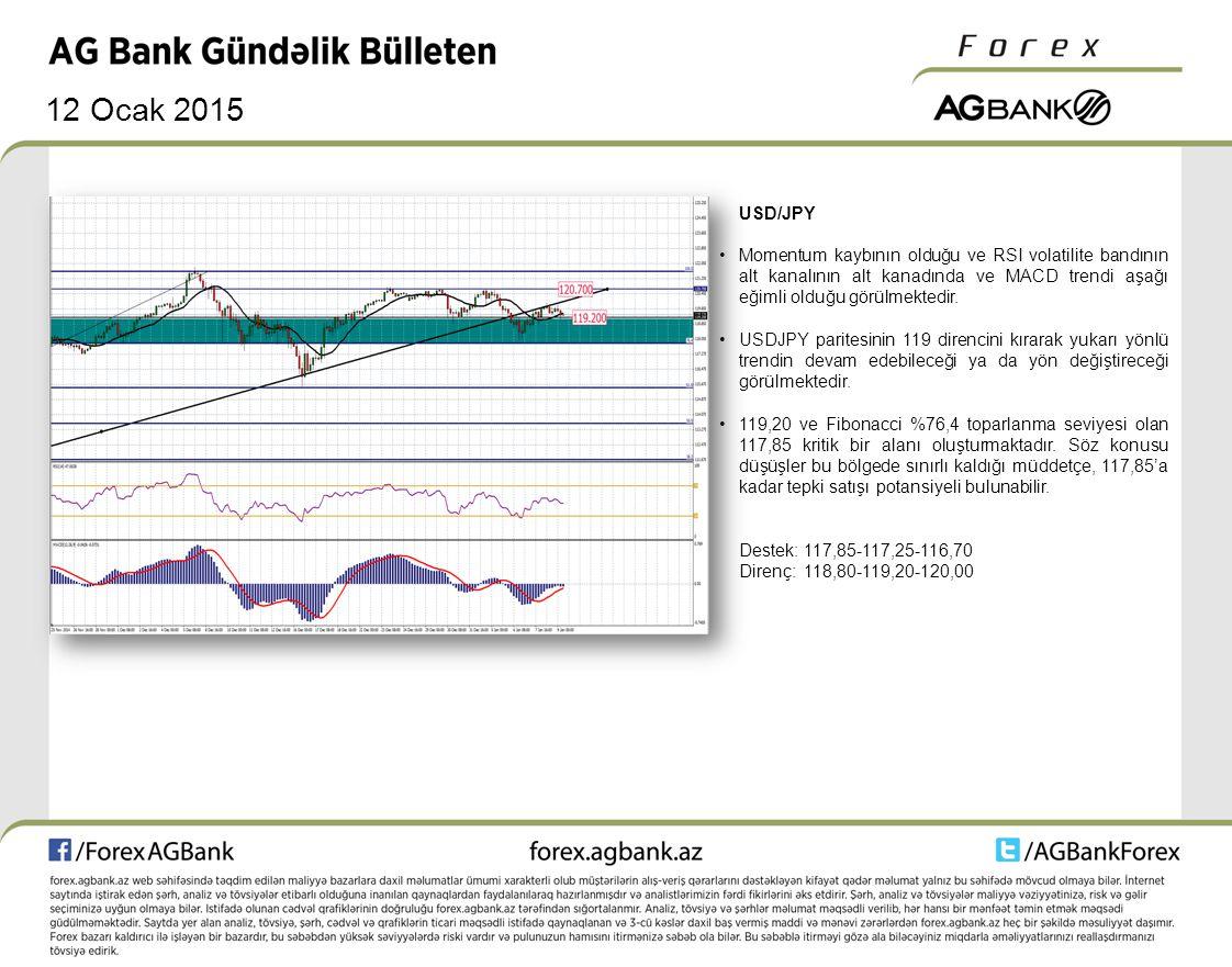 12 Ocak 2015 ALTIN Altın, 1210 desteğinde altığı güç ile kanalın üst direnci olan 1228 seviyesini kırarak 1230 seviyelerinde hareketini devam ettirmektedir.
