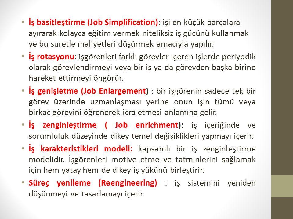 İş basitleştirme (Job Simplification): işi en küçük parçalara ayırarak kolayca eğitim vermek niteliksiz iş gücünü kullanmak ve bu suretle maliyetleri