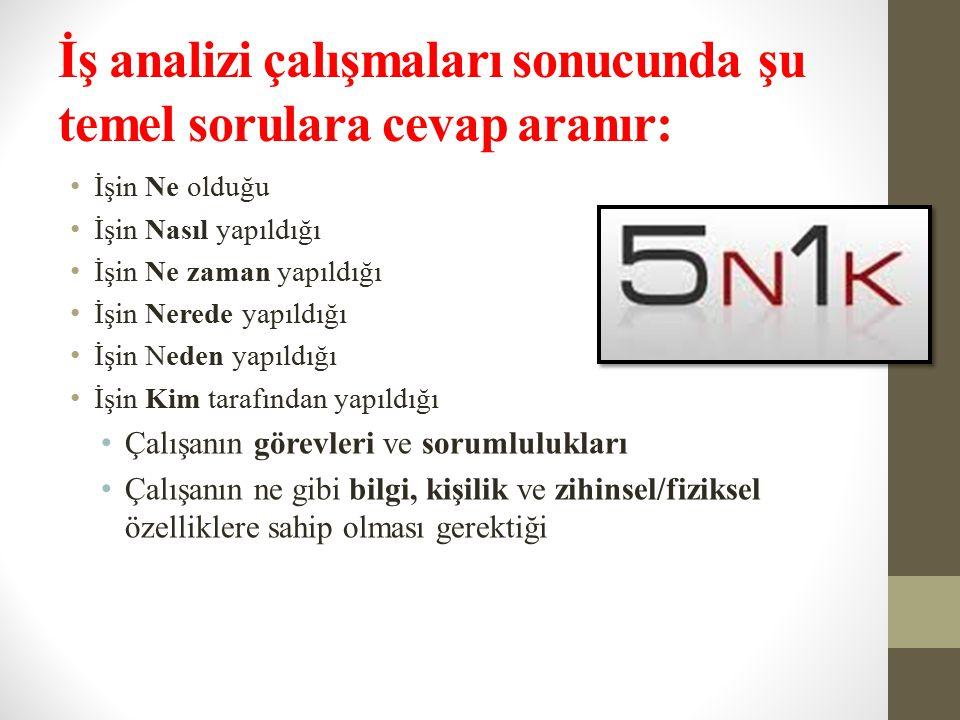 İŞ ANALİZİNİ KİM YAPAR.