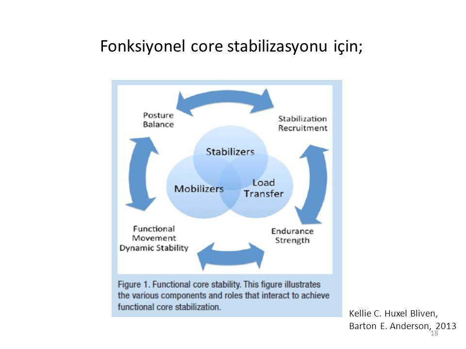 Fonksiyonel core stabilizasyonu için; 18 Kellie C. Huxel Bliven, Barton E. Anderson, 2013
