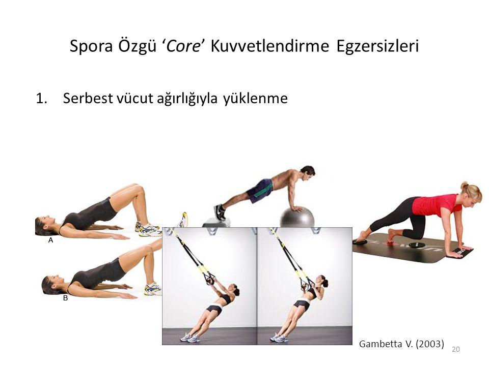 Spora Özgü 'Core' Kuvvetlendirme Egzersizleri 1.Serbest vücut ağırlığıyla yüklenme 20 Gambetta V. (2003)
