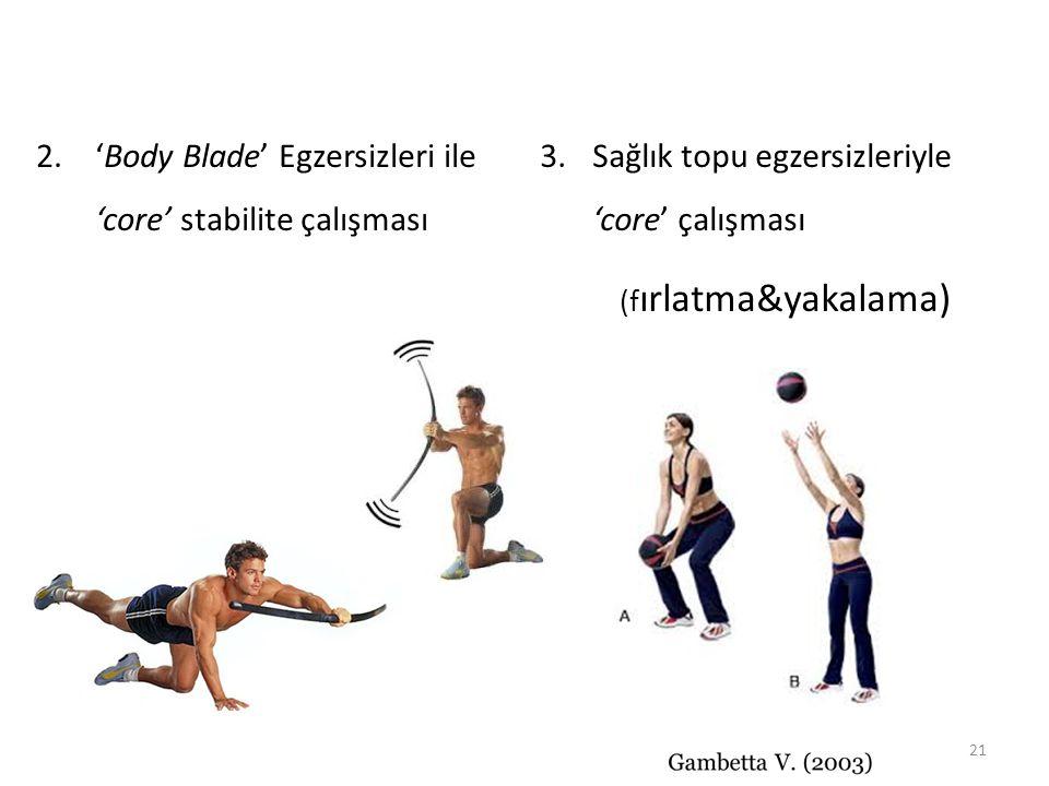 2.'Body Blade' Egzersizleri ile 'core' stabilite çalışması 3.Sağlık topu egzersizleriyle 'core' çalışması (f ırlatma&yakalama) 21