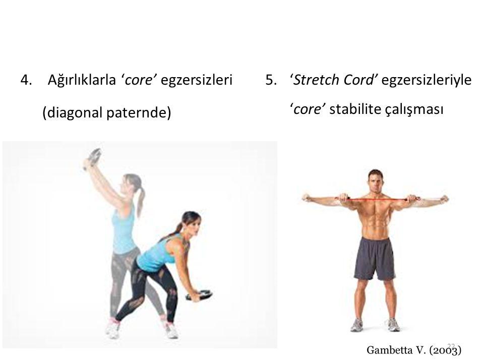 4.Ağırlıklarla 'core' egzersizleri (diagonal paternde) 5.'Stretch Cord' egzersizleriyle 'core' stabilite çalışması 22