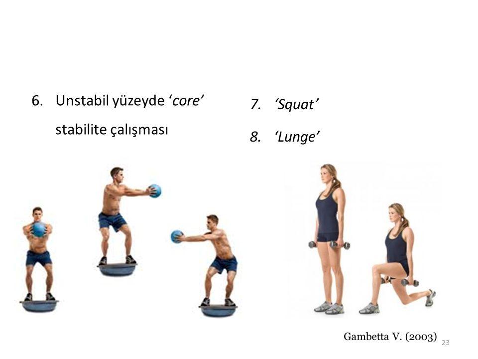 6.Unstabil yüzeyde 'core' stabilite çalışması 7.'Squat' 8.'Lunge' 23