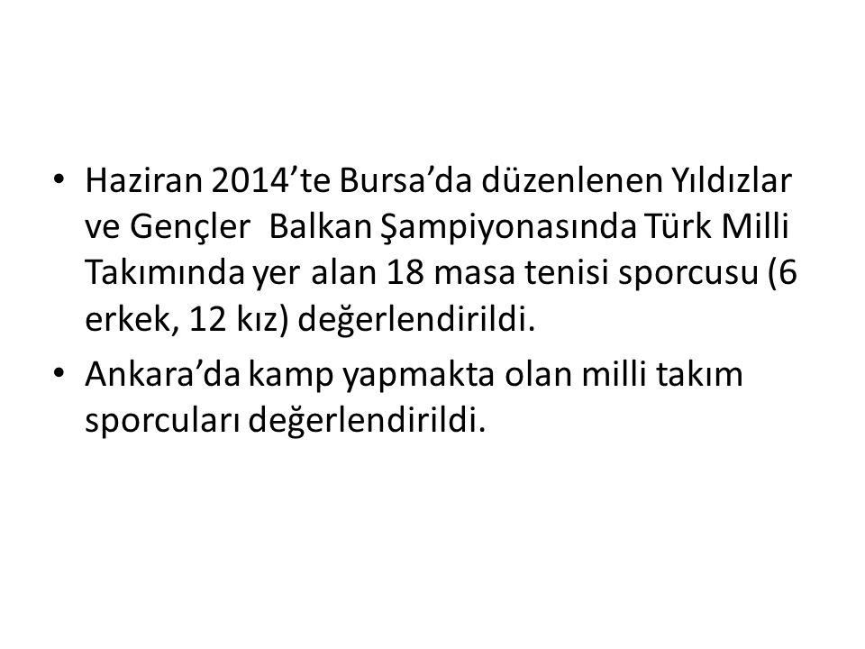 Haziran 2014'te Bursa'da düzenlenen Yıldızlar ve Gençler Balkan Şampiyonasında Türk Milli Takımında yer alan 18 masa tenisi sporcusu (6 erkek, 12 kız)