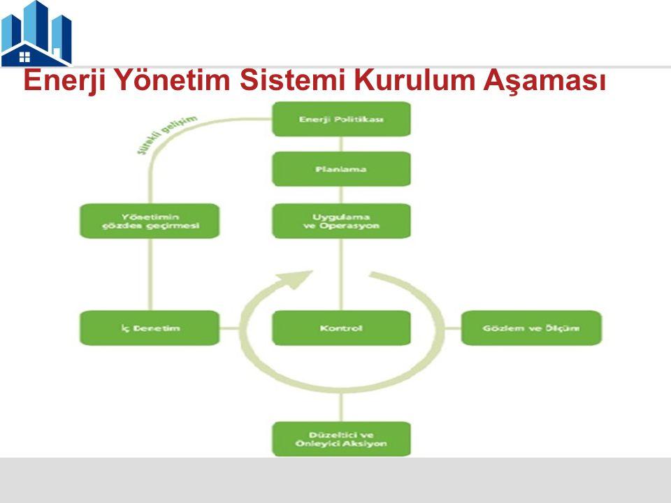 Enerji Yönetim Sistemi Kurulum Aşaması