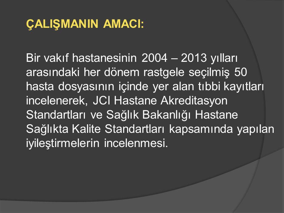 ÇALIŞMANIN AMACI: Bir vakıf hastanesinin 2004 – 2013 yılları arasındaki her dönem rastgele seçilmiş 50 hasta dosyasının içinde yer alan tıbbi kayıtlar