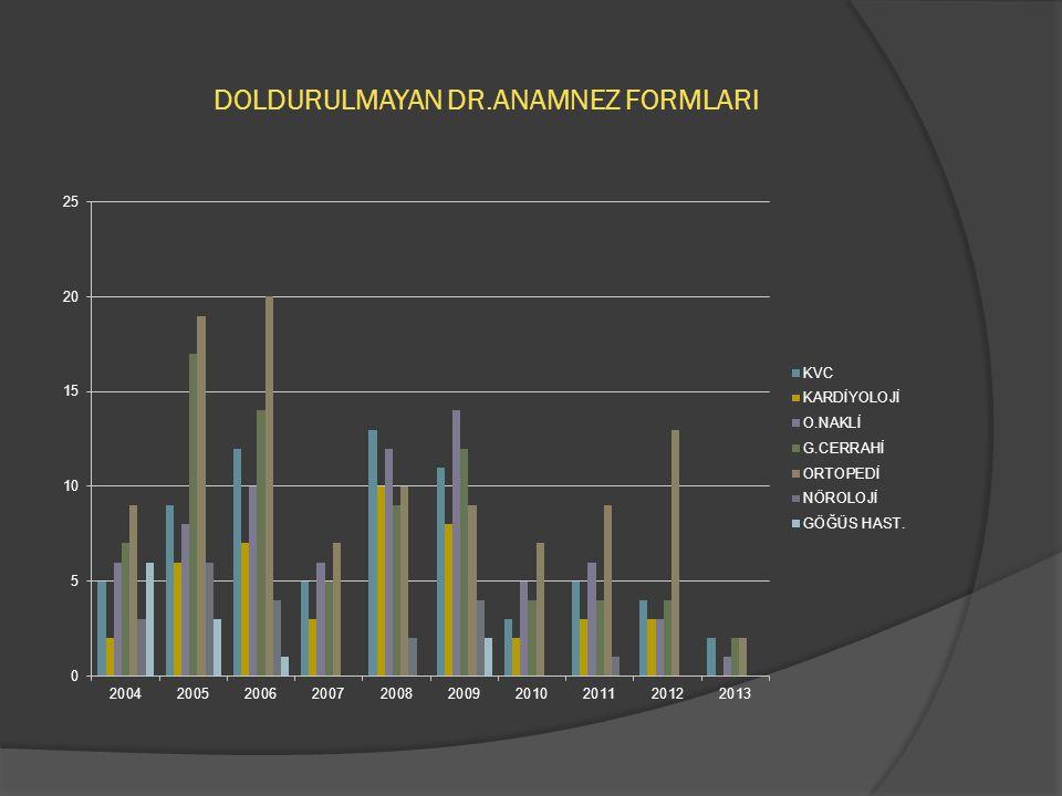 DOLDURULMAYAN DR.ANAMNEZ FORMLARI