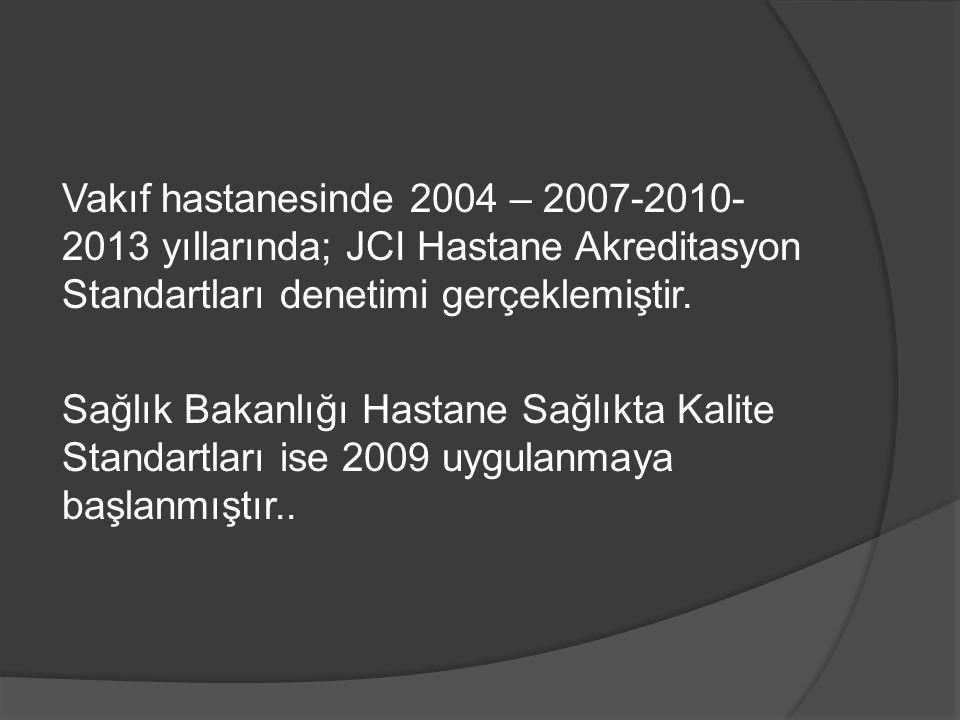 Vakıf hastanesinde 2004 – 2007-2010- 2013 yıllarında; JCI Hastane Akreditasyon Standartları denetimi gerçeklemiştir. Sağlık Bakanlığı Hastane Sağlıkta