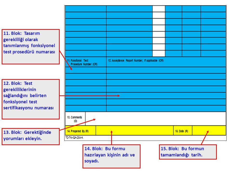 11. Blok: Tasarım gerekliliği olarak tanımlanmış fonksiyonel test prosedürü numarası 12. Blok: Test gerekliliklerinin sağlandığını belirten fonksiyone