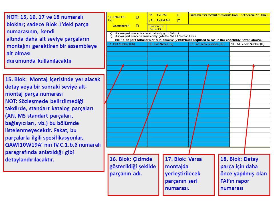 15. Blok: Montaj içerisinde yer alacak detay veya bir sonraki seviye alt- montaj parça numarası NOT: Sözleşmede belirtilmediği takdirde, standart kata
