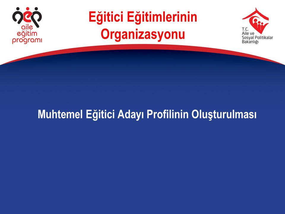 Muhtemel Eğitici Adayı Profilinin Oluşturulması Eğitici Eğitimlerinin Organizasyonu
