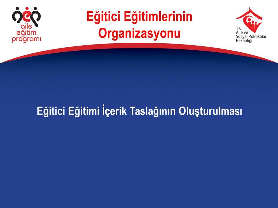Eğitici Eğitimi İçerik Taslağının Oluşturulması Eğitici Eğitimlerinin Organizasyonu