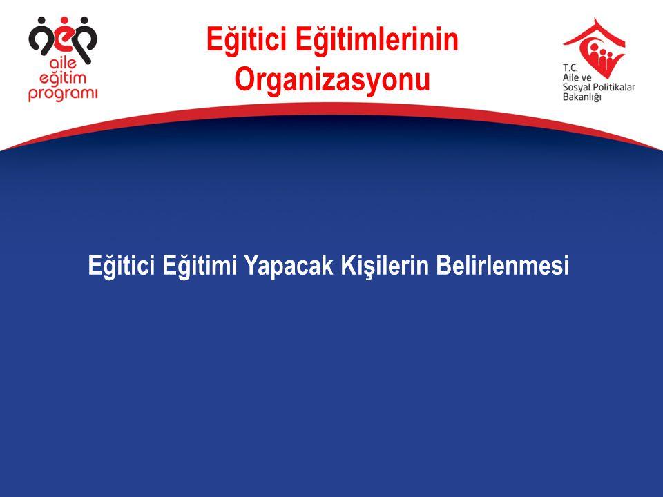 Eğitici Eğitimi Yapacak Kişilerin Belirlenmesi Eğitici Eğitimlerinin Organizasyonu