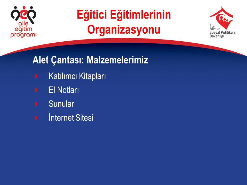  Katılımcı Kitapları  El Notları  Sunular  İnternet Sitesi Alet Çantası: Malzemelerimiz Eğitici Eğitimlerinin Organizasyonu