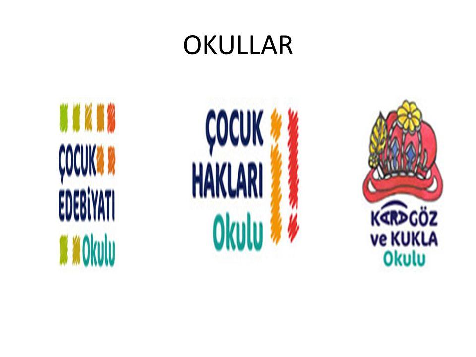OKULLAR