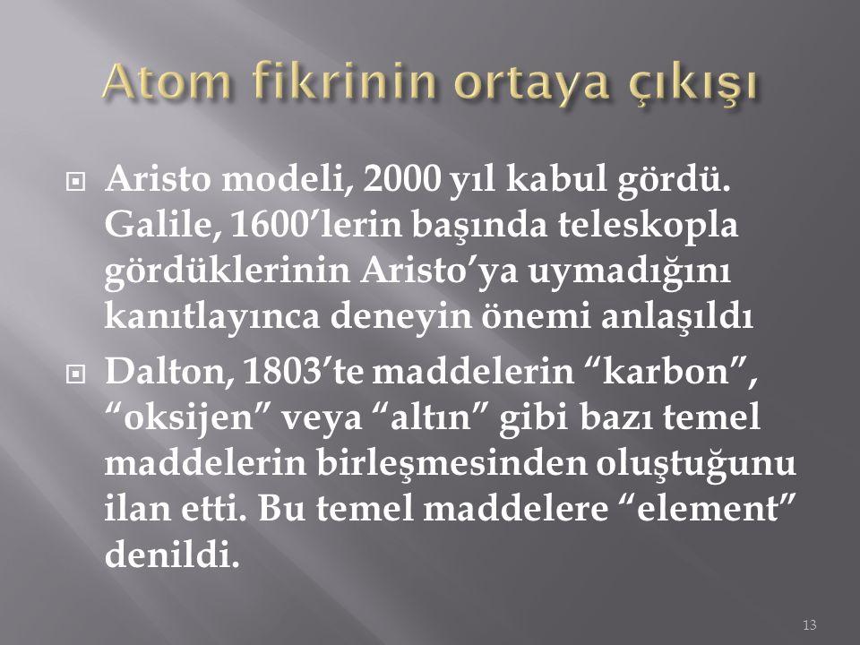  Aristo modeli, 2000 yıl kabul gördü. Galile, 1600'lerin başında teleskopla gördüklerinin Aristo'ya uymadığını kanıtlayınca deneyin önemi anlaşıldı 