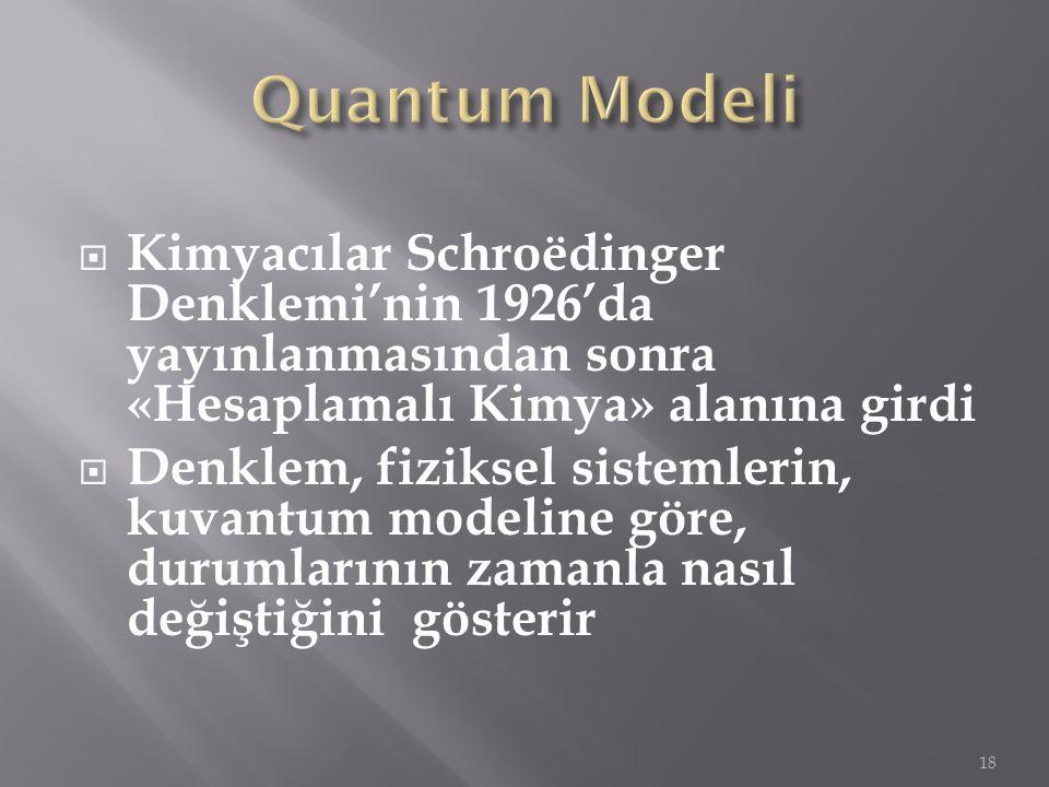  Kimyacılar Schroëdinger Denklemi'nin 1926'da yayınlanmasından sonra «Hesaplamalı Kimya» alanına girdi  Denklem, fiziksel sistemlerin, kuvantum mode