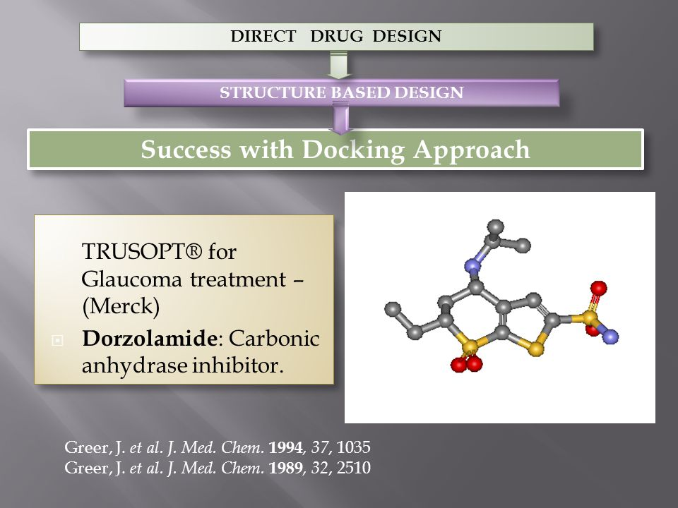  TRUSOPT® for Glaucoma treatment – (Merck)  Dorzolamide : Carbonic anhydrase inhibitor.