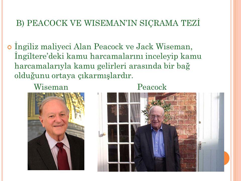 B) PEACOCK VE WISEMAN'IN SIÇRAMA TEZİ İngiliz maliyeci Alan Peacock ve Jack Wiseman, İngiltere'deki kamu harcamalarını inceleyip kamu harcamalarıyla k