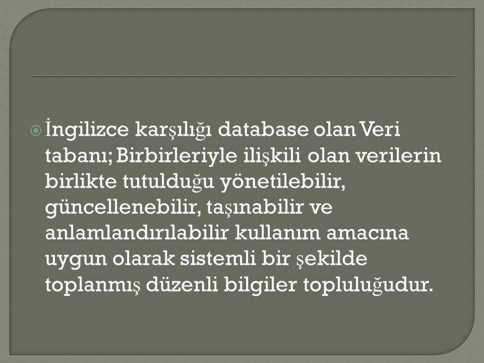  İ ngilizce kar ş ılı ğ ı database olan Veri tabanı; Birbirleriyle ili ş kili olan verilerin birlikte tutuldu ğ u yönetilebilir, güncellenebilir, ta