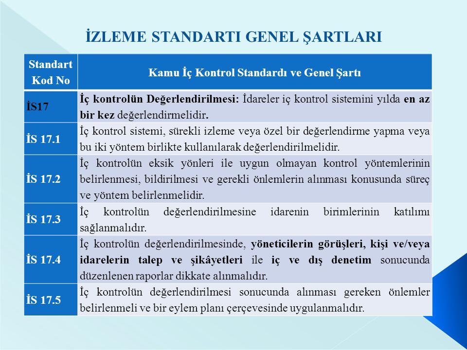 İZLEME STANDARTI GENEL ŞARTLARI Standart Kod No Kamu İç Kontrol Standardı ve Genel Şartı İS17 İç kontrolün Değerlendirilmesi: İdareler iç kontrol sistemini yılda en az bir kez değerlendirmelidir.