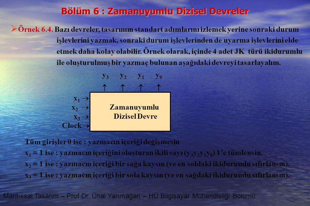 Bölüm 6 : Zamanuyumlu Dizisel Devreler Mantıksal Tasarım – Prof.Dr. Ünal Yarımağan – HÜ Bilgisayar Mühendisliği Bölümü  Örnek 6.4. Bazı devreler, tas