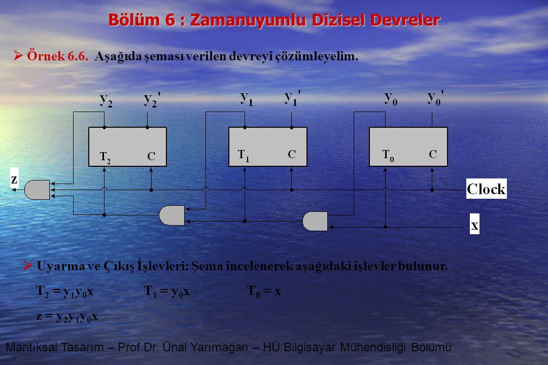 Bölüm 6 : Zamanuyumlu Dizisel Devreler Mantıksal Tasarım – Prof.Dr. Ünal Yarımağan – HÜ Bilgisayar Mühendisliği Bölümü  Örnek 6.6. Aşağıda şeması ver