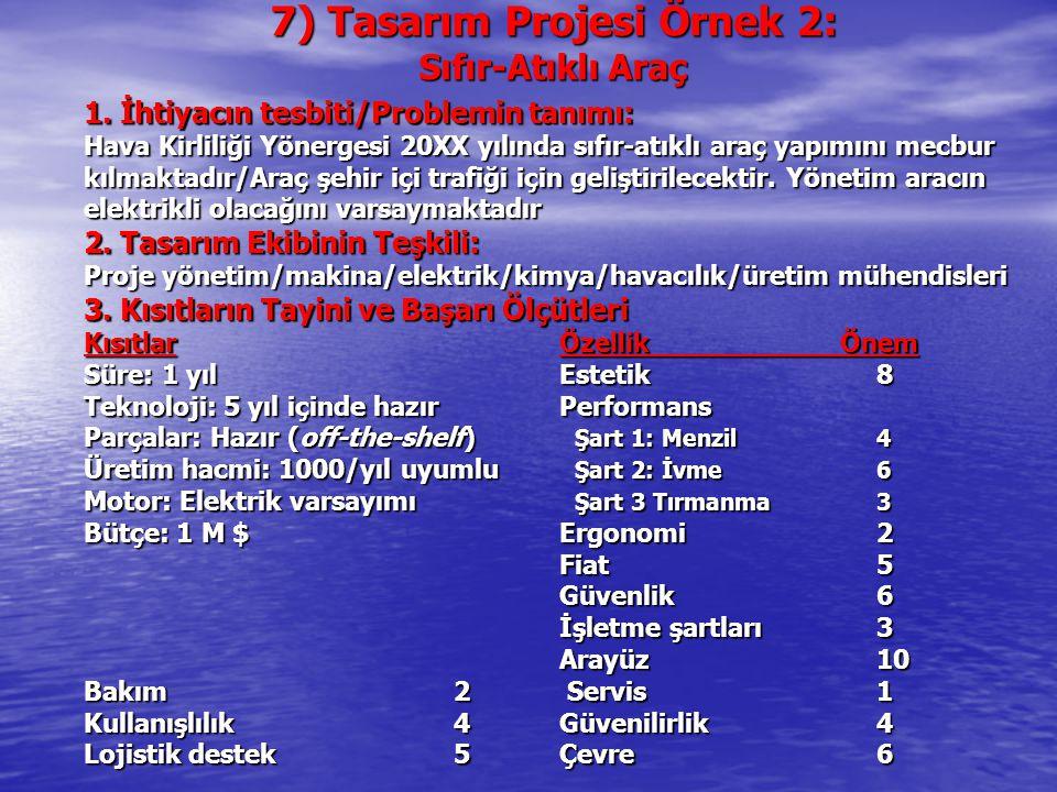 7) Tasarım Projesi Örnek 2: Sıfır-Atıklı Araç 1. İhtiyacın tesbiti/Problemin tanımı: Hava Kirliliği Yönergesi 20XX yılında sıfır-atıklı araç yapımını