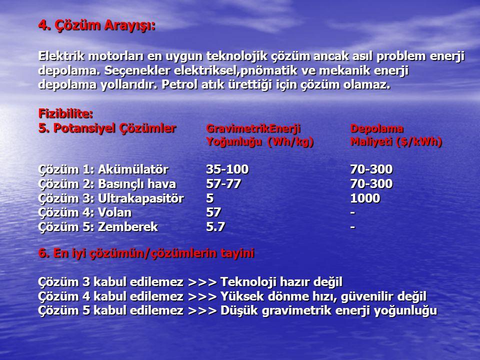 4. Çözüm Arayışı: Elektrik motorları en uygun teknolojik çözüm ancak asıl problem enerji depolama. Seçenekler elektriksel,pnömatik ve mekanik enerji d