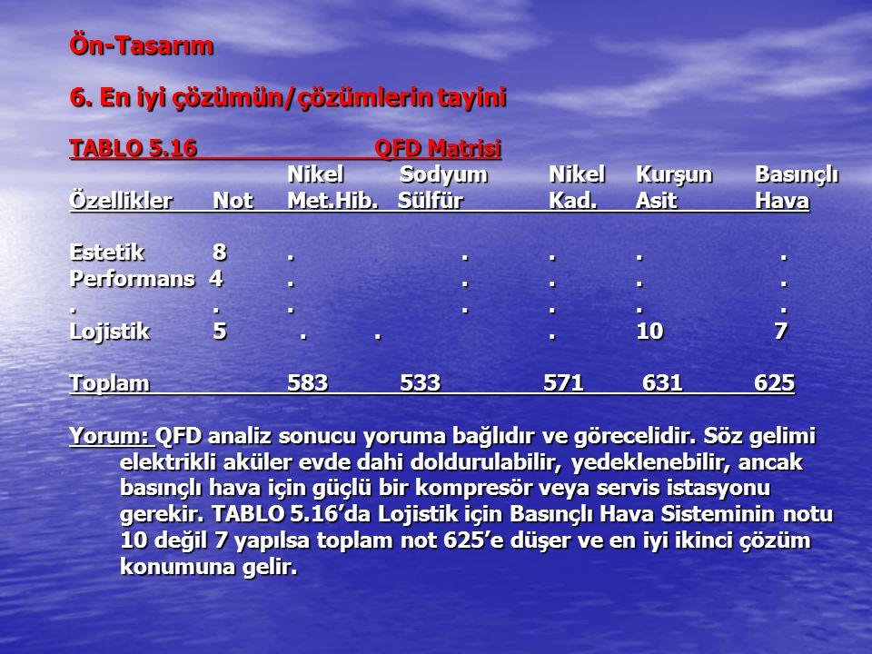 Ön-Tasarım 6. En iyi çözümün/çözümlerin tayini TABLO 5.16QFD Matrisi Nikel SodyumNikelKurşun Basınçlı Özellikler NotMet.Hib. SülfürKad.Asit Hava Estet