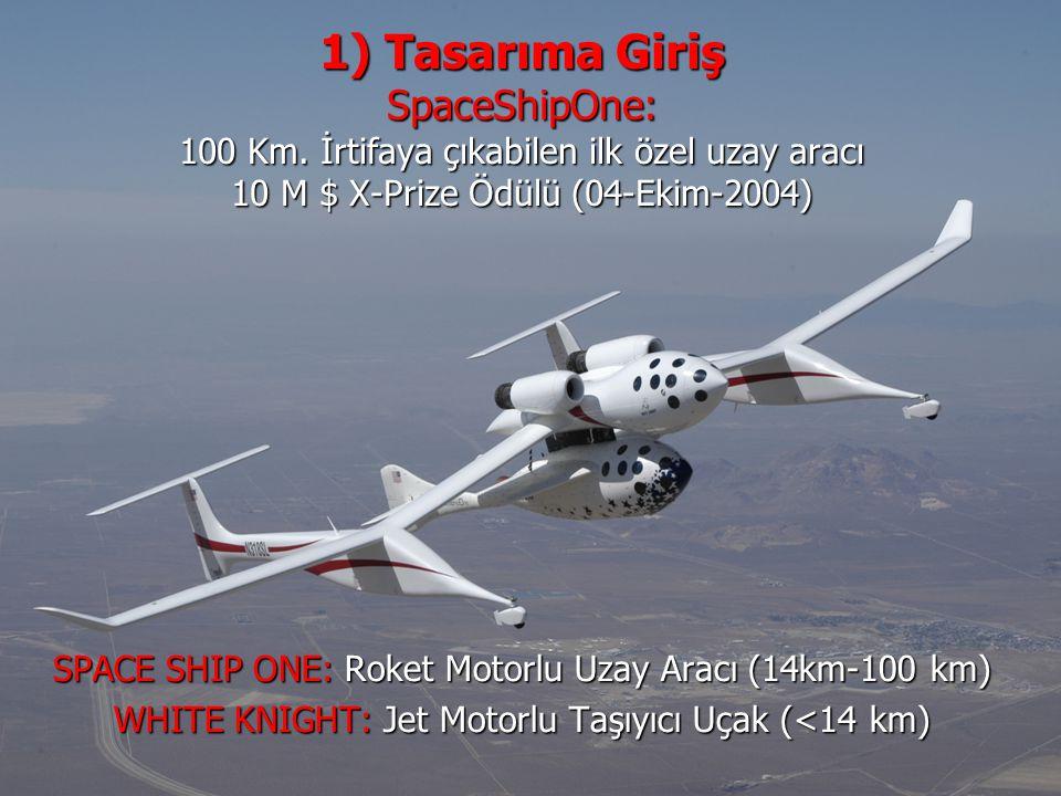 1) Tasarıma Giriş SpaceShipOne: 100 Km. İrtifaya çıkabilen ilk özel uzay aracı 10 M $ X-Prize Ödülü (04-Ekim-2004) SPACE SHIP ONE: Roket Motorlu Uzay