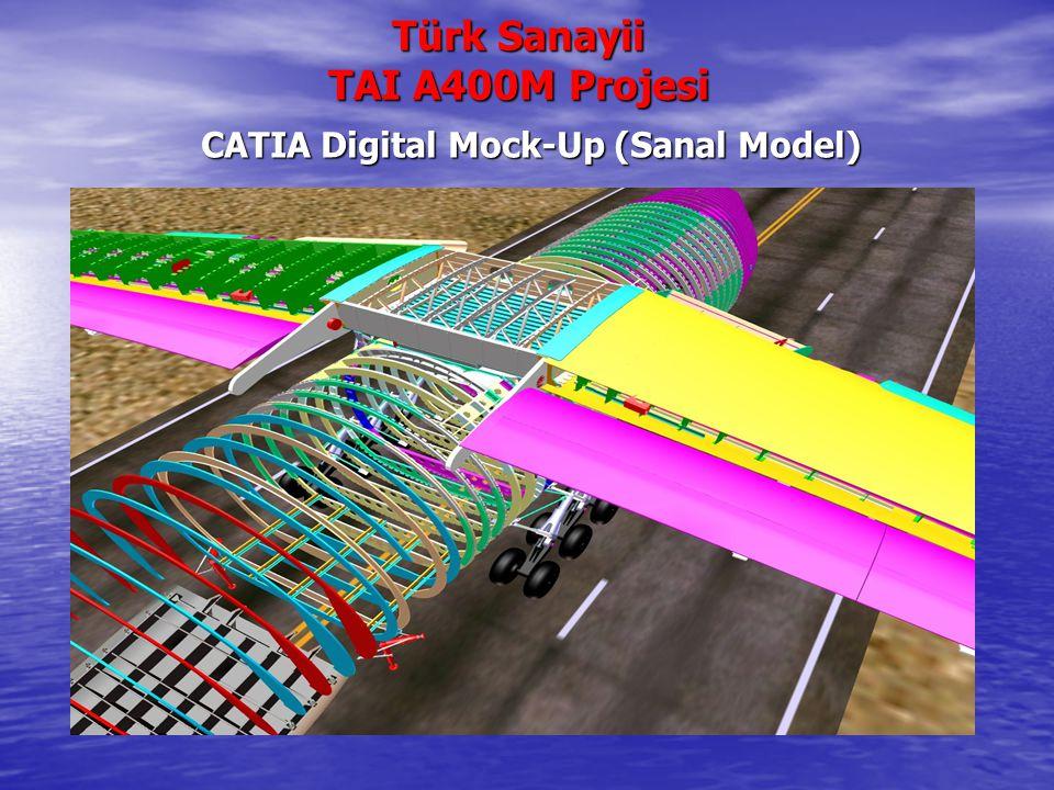 Türk Sanayii TAI A400M Projesi CATIA Digital Mock-Up (Sanal Model)