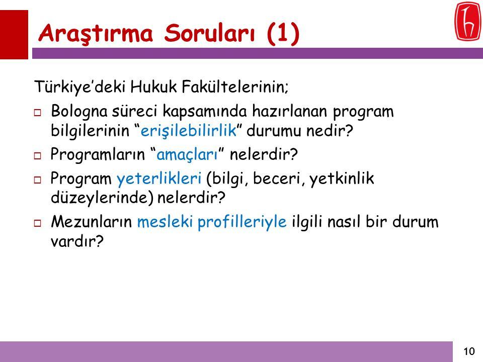 """Araştırma Soruları (1) Türkiye'deki Hukuk Fakültelerinin;  Bologna süreci kapsamında hazırlanan program bilgilerinin """"erişilebilirlik"""" durumu nedir?"""