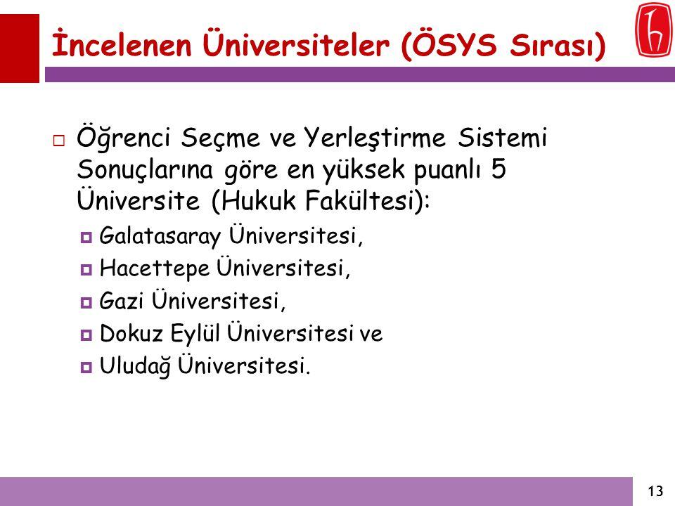 İncelenen Üniversiteler (ÖSYS Sırası)  Öğrenci Seçme ve Yerleştirme Sistemi Sonuçlarına göre en yüksek puanlı 5 Üniversite (Hukuk Fakültesi):  Galat