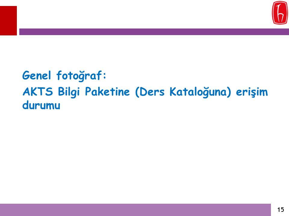 Genel fotoğraf: AKTS Bilgi Paketine (Ders Kataloğuna) erişim durumu 15